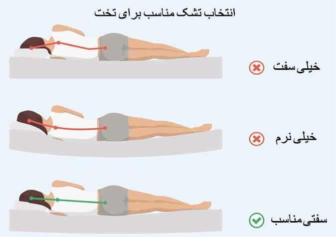 چگونه از گردن درد ناشی از بد خوابیدن جلوگیری کنیم