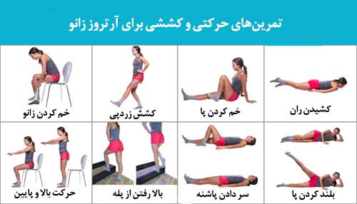 تمرین های حرکتی آرتروز زانو