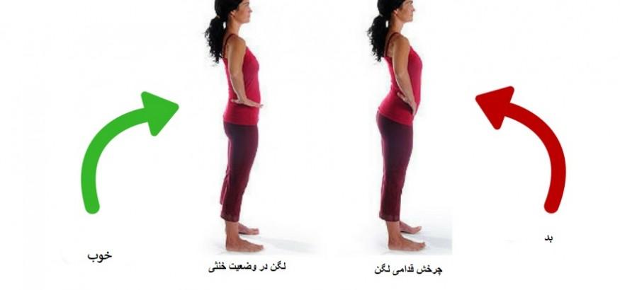 در هنگام ایستادن دنبالچه خود را به سمت داخل بکشید تا وضعیت بدنی خود را بهبود ببخشید